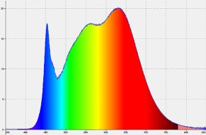 ttc_hettich_spectrum_web_1